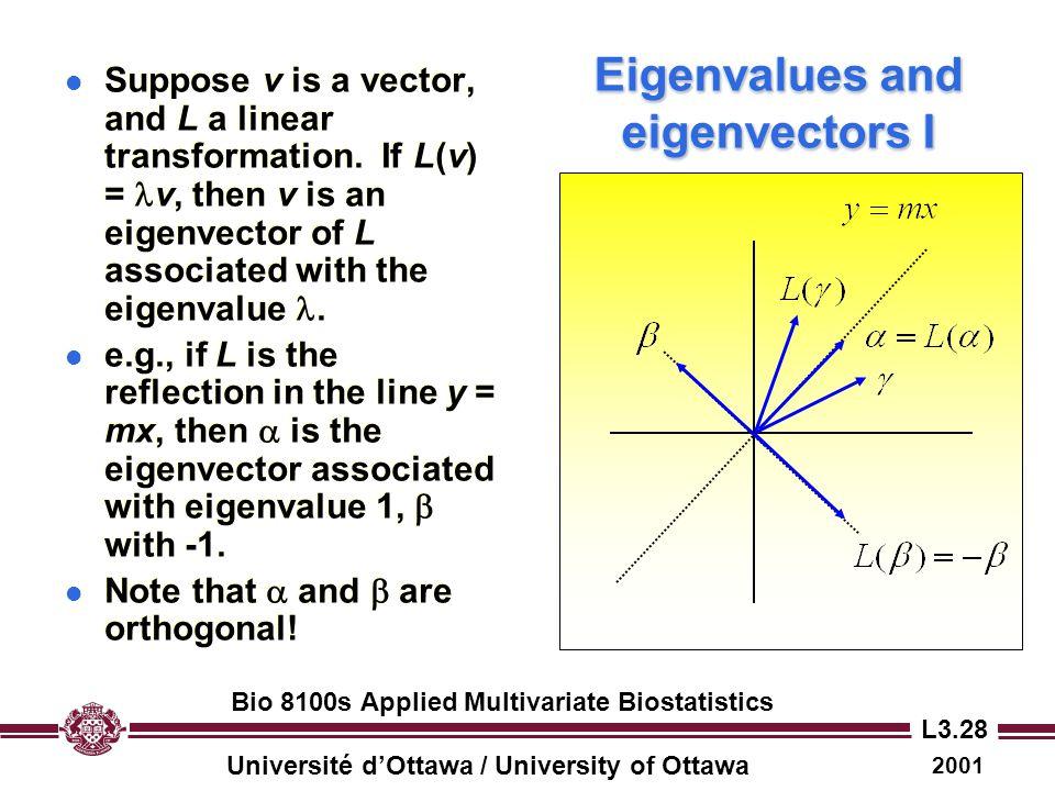 Eigenvalues and eigenvectors I