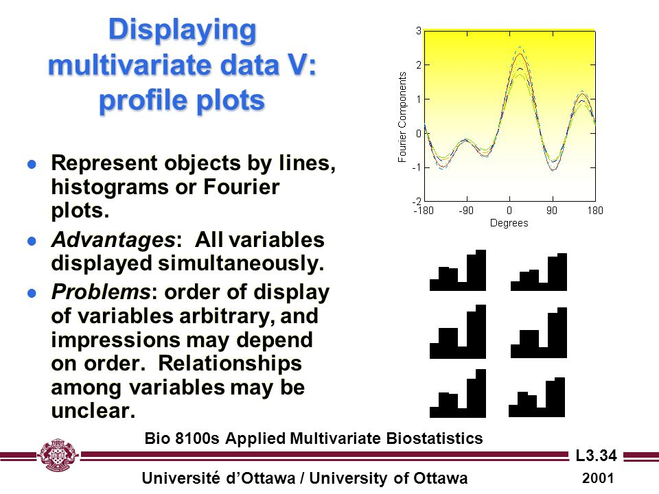 Displaying multivariate data V: profile plots
