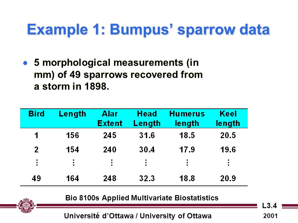 Example 1: Bumpus' sparrow data