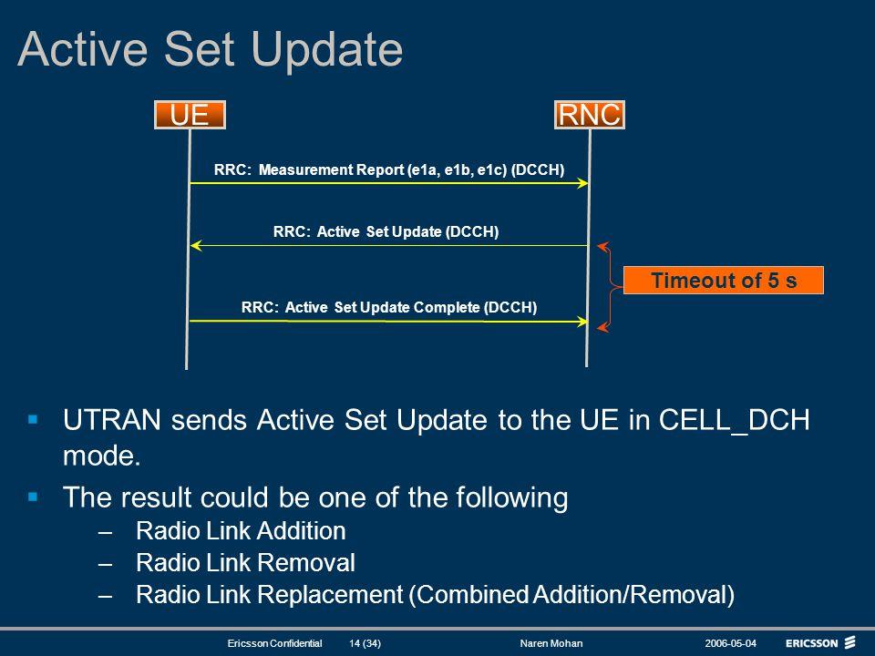 Active Set Update UE RNC