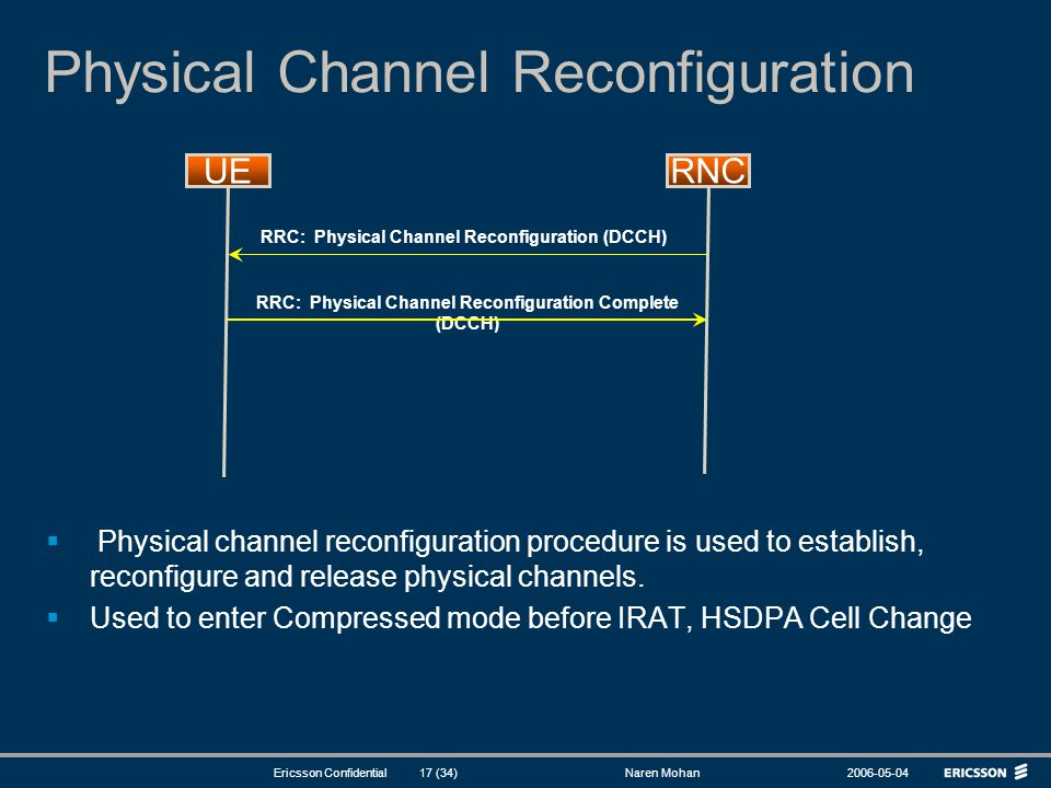 Physical Channel Reconfiguration