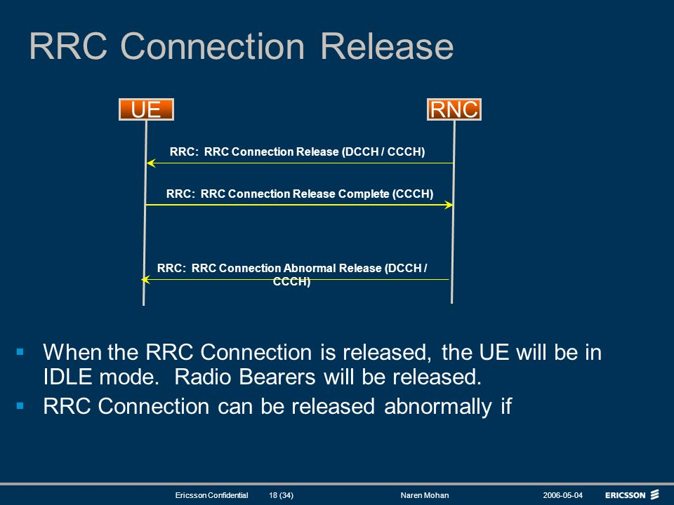 RRC Connection Release
