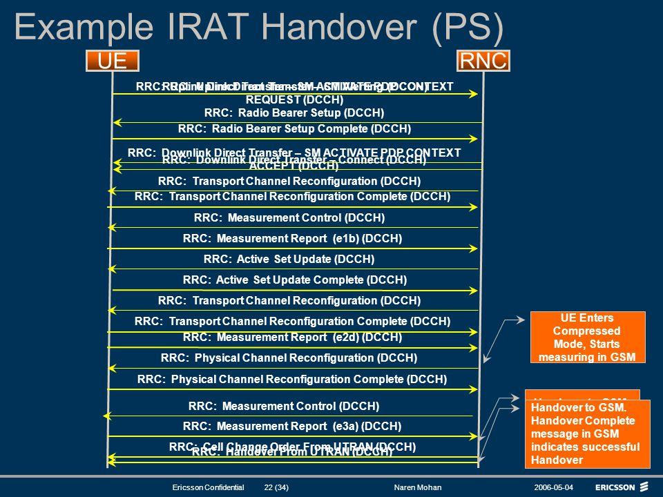 Example IRAT Handover (PS)