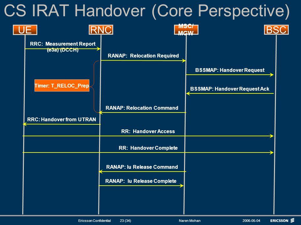 CS IRAT Handover (Core Perspective)