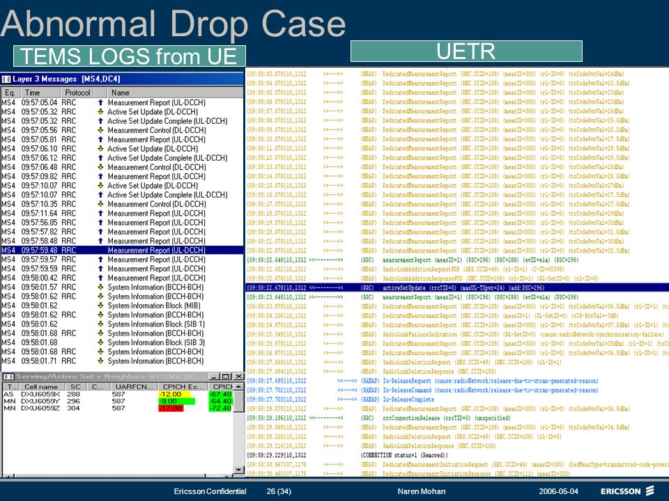Naren Mohan Abnormal Drop Case 2006-05-04 UETR TEMS LOGS from UE