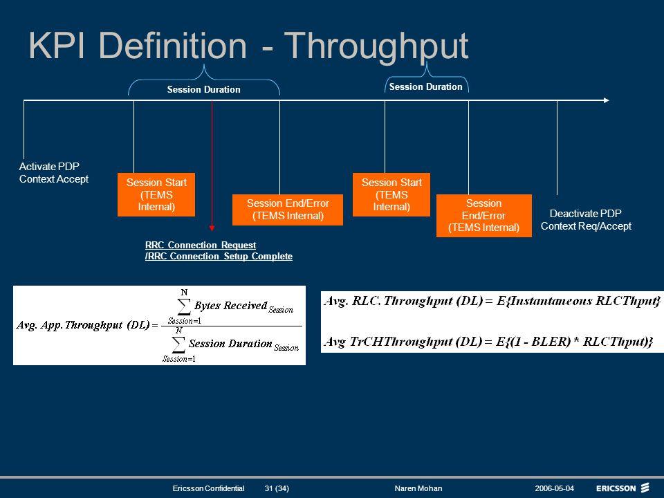 KPI Definition - Throughput