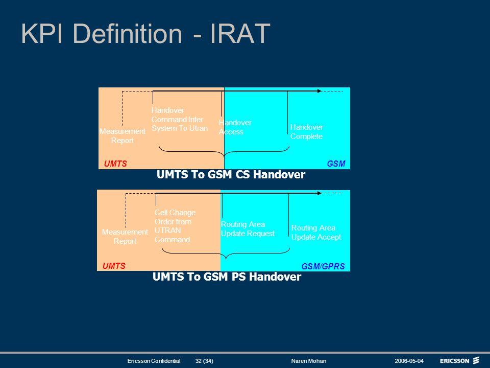 KPI Definition - IRAT UMTS To GSM CS Handover UMTS To GSM PS Handover