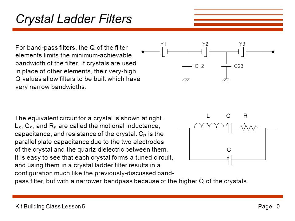 Crystal Ladder Filters
