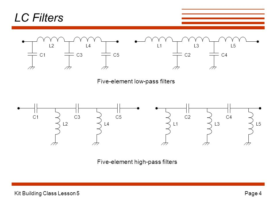 LC Filters Five-element low-pass filters