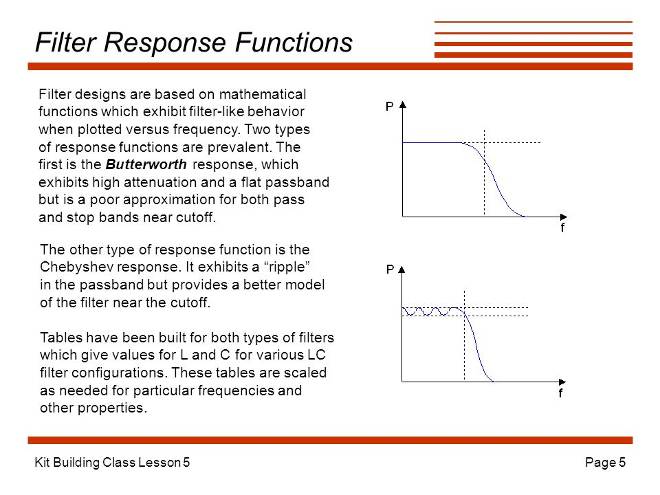 Filter Response Functions