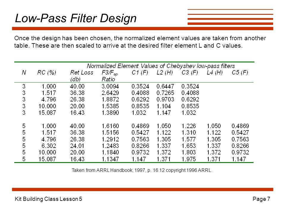 Low-Pass Filter Design