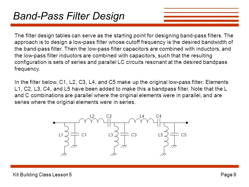 Band-Pass Filter Design