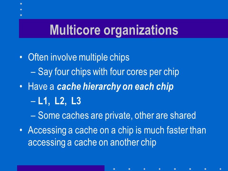 Multicore organizations