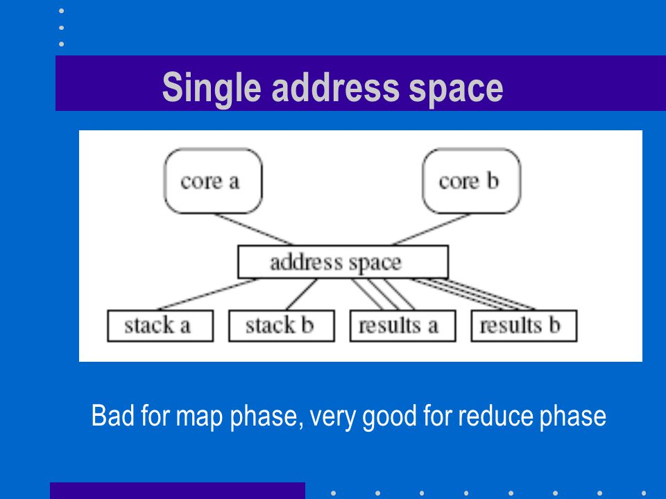 Single address space Bad for map phase, very good for reduce phase