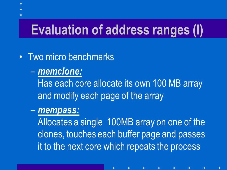 Evaluation of address ranges (I)