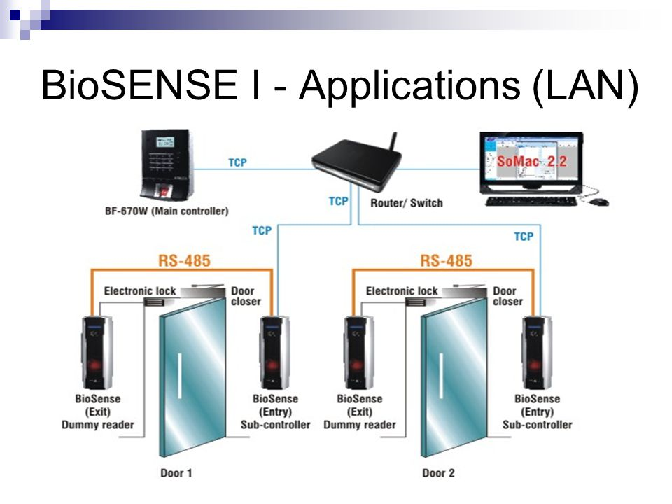 BioSENSE I - Applications (LAN)