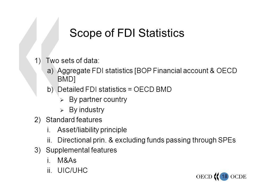 Scope of FDI Statistics