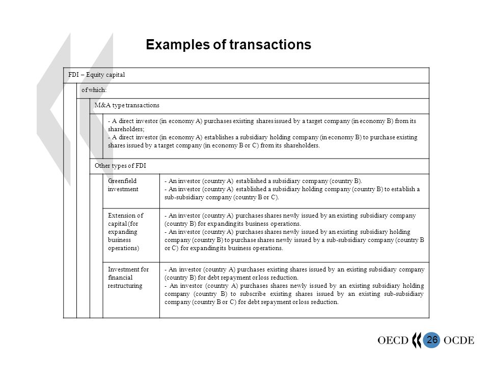 Examples of transactions