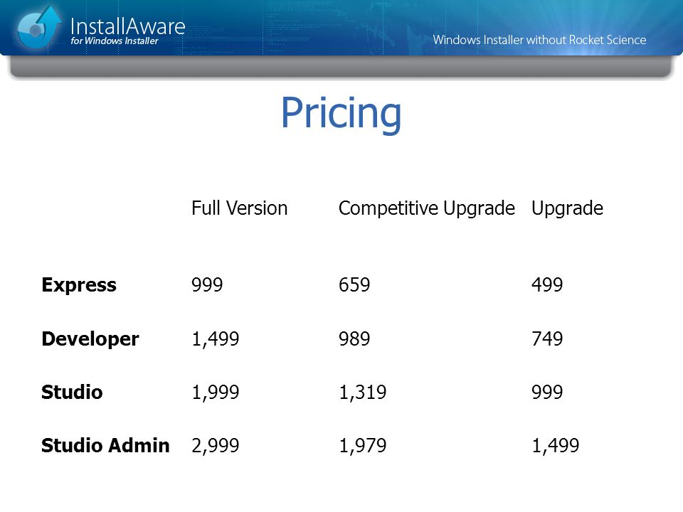 Pricing Full Version Competitive Upgrade Upgrade Express 999 659 499