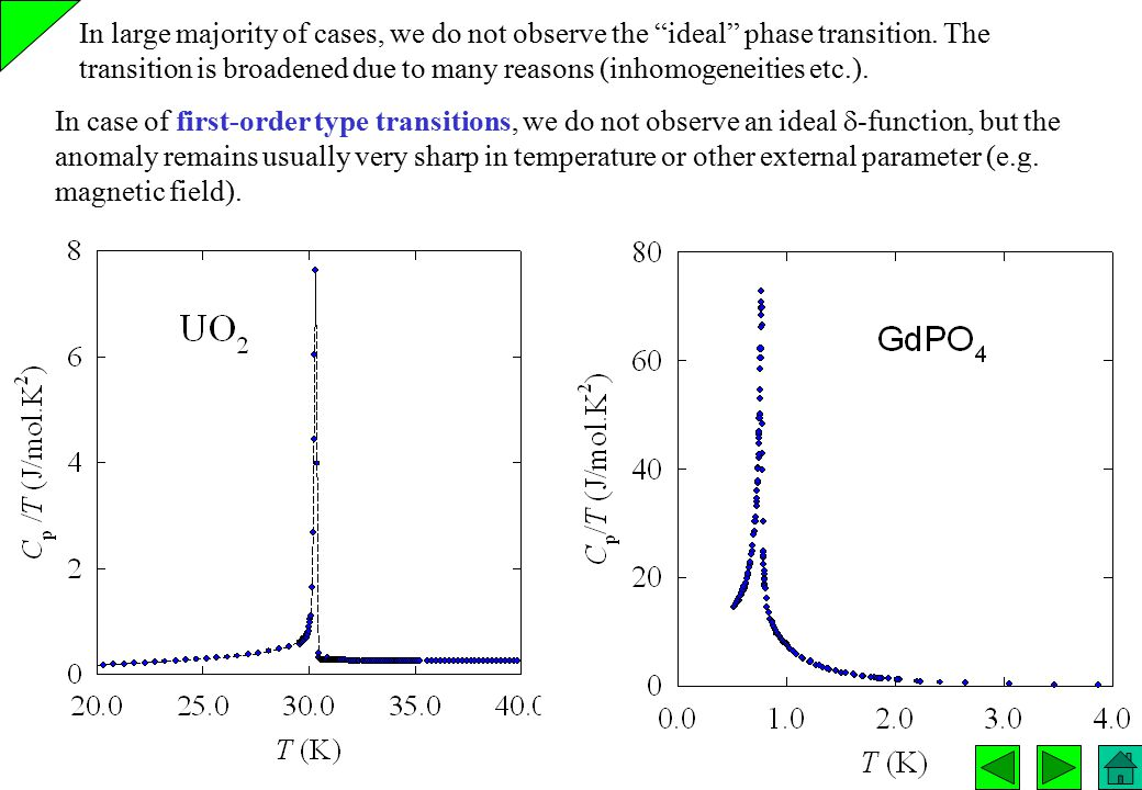 In large majority of cases, we do not observe the ideal phase transition. The transition is broadened due to many reasons (inhomogeneities etc.).