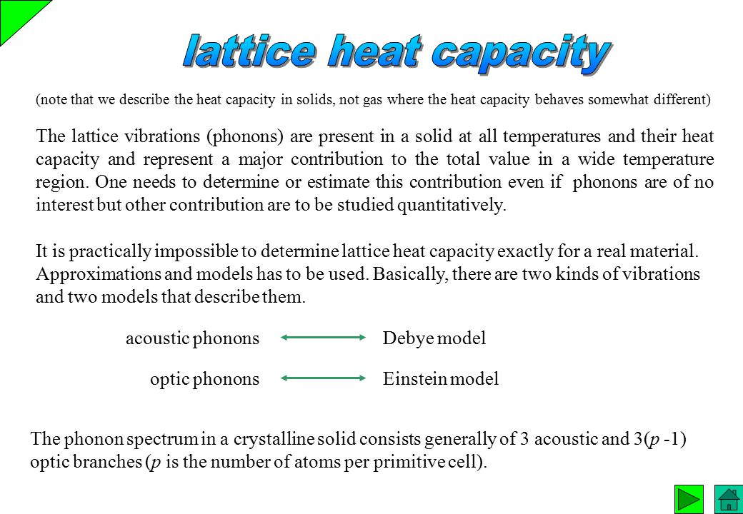 lattice heat capacity (note that we describe the heat capacity in solids, not gas where the heat capacity behaves somewhat different)