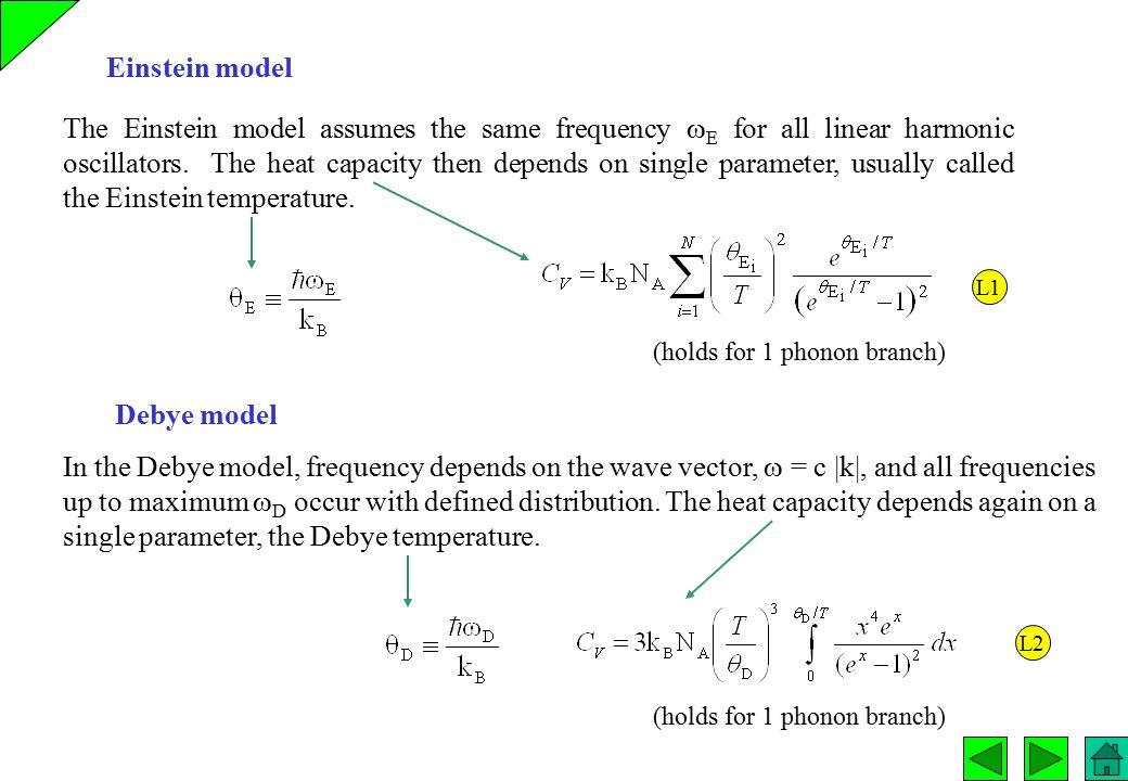 Einstein model