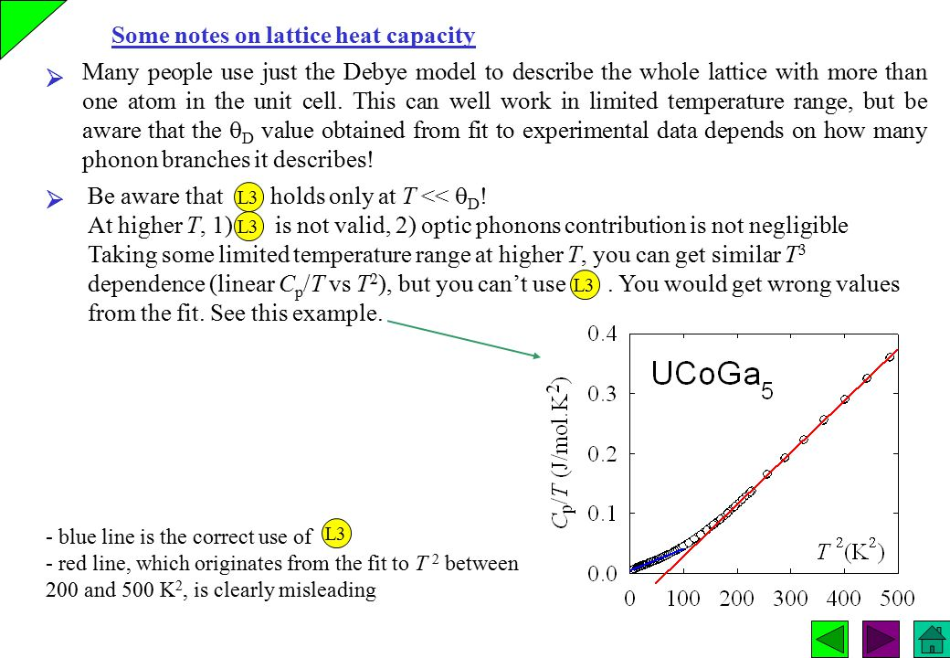 Some notes on lattice heat capacity