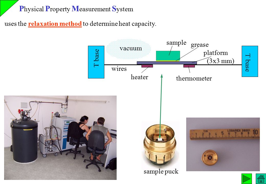 Physical Property Measurement System