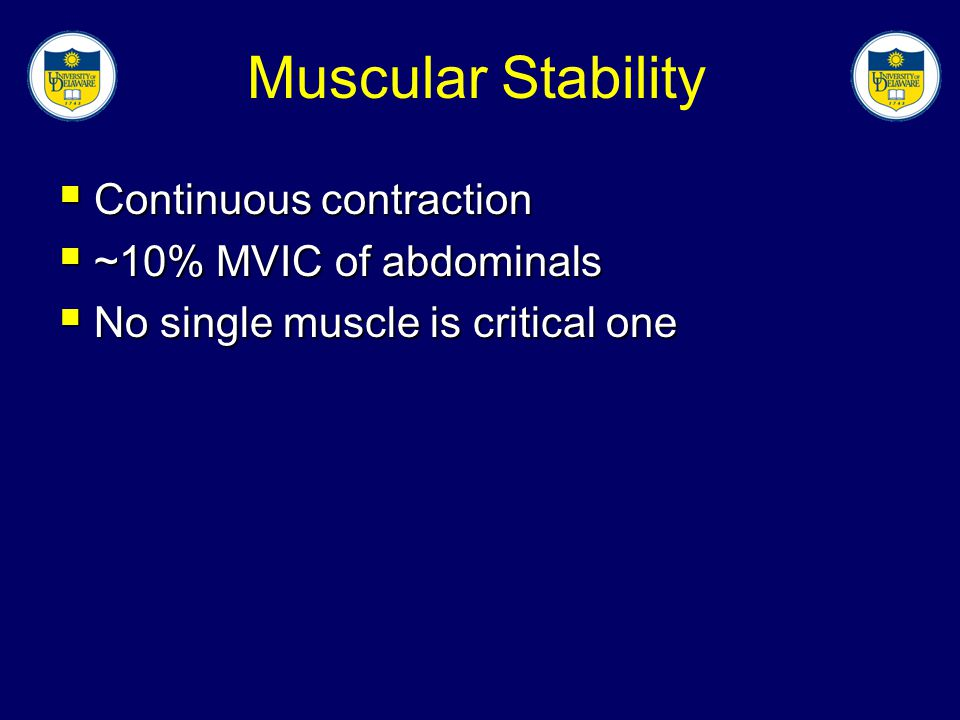 Muscular Stability Continuous contraction ~10% MVIC of abdominals