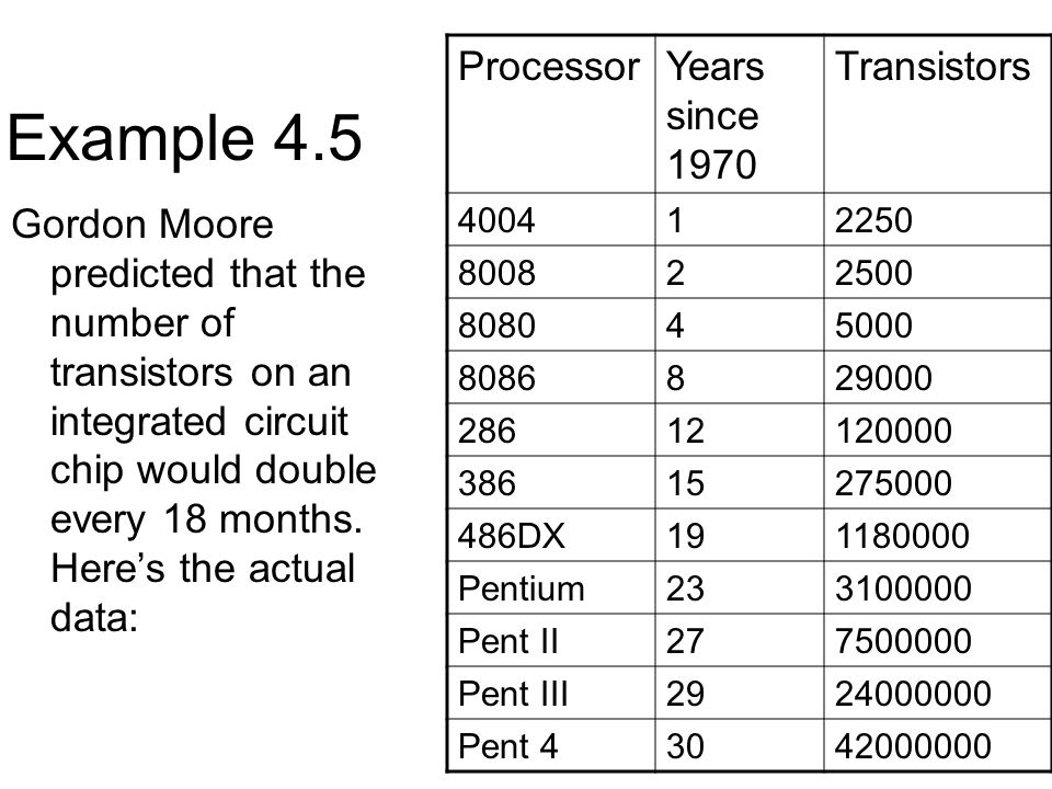 Example 4.5 Processor Years since 1970 Transistors