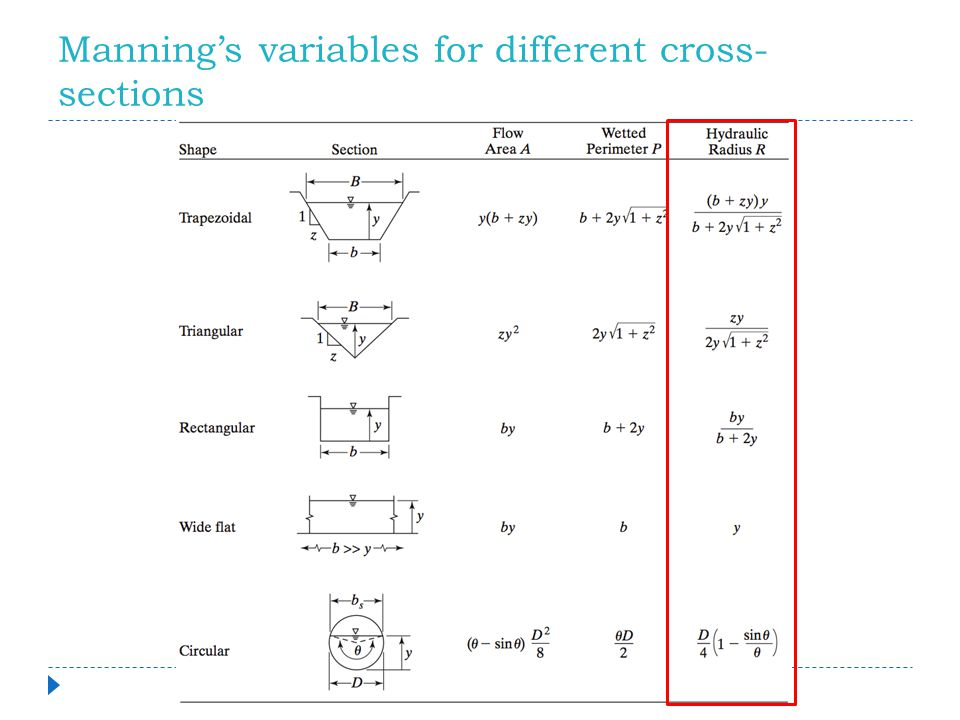 Manning's variables for different cross-sections
