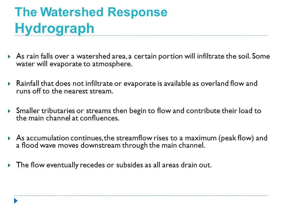 The Watershed Response Hydrograph