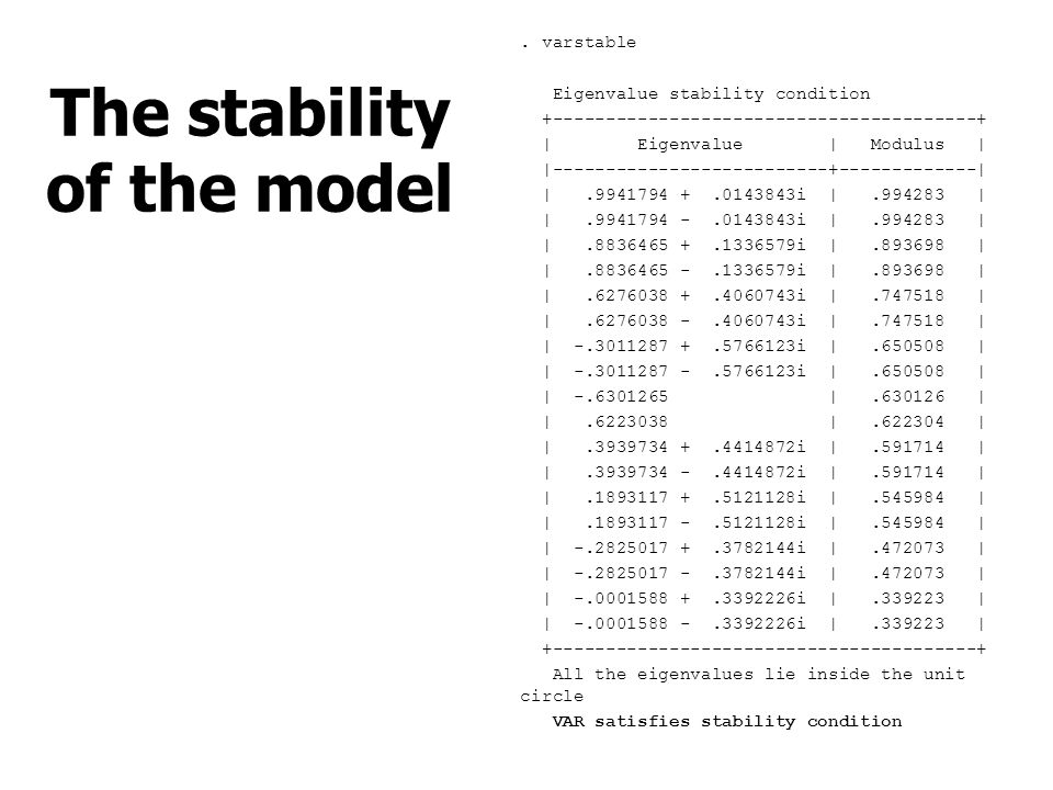 The stability of the model