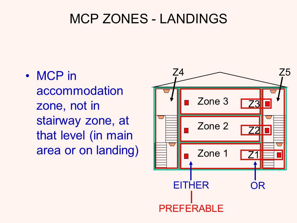 MCP ZONES - LANDINGS Zone 2. Zone 3. Z4. Z5. Zone 1. Z1. Z2. Z3. EITHER. OR. PREFERABLE.