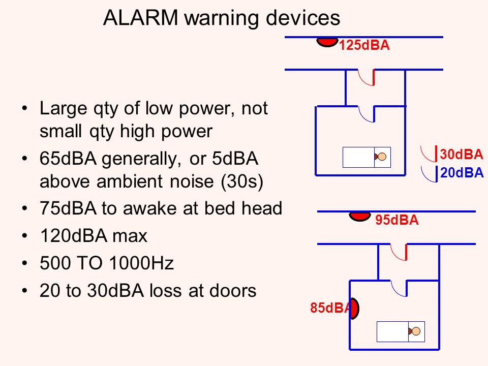 ALARM warning devices Large qty of low power, not small qty high power