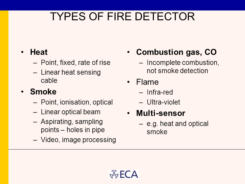 TYPES OF FIRE DETECTOR Heat Smoke Combustion gas, CO Flame