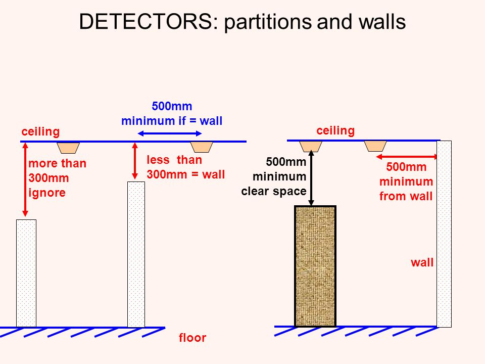 DETECTORS: partitions and walls