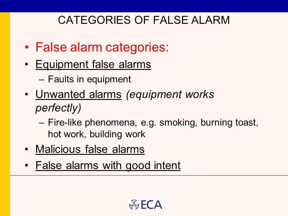 CATEGORIES OF FALSE ALARM