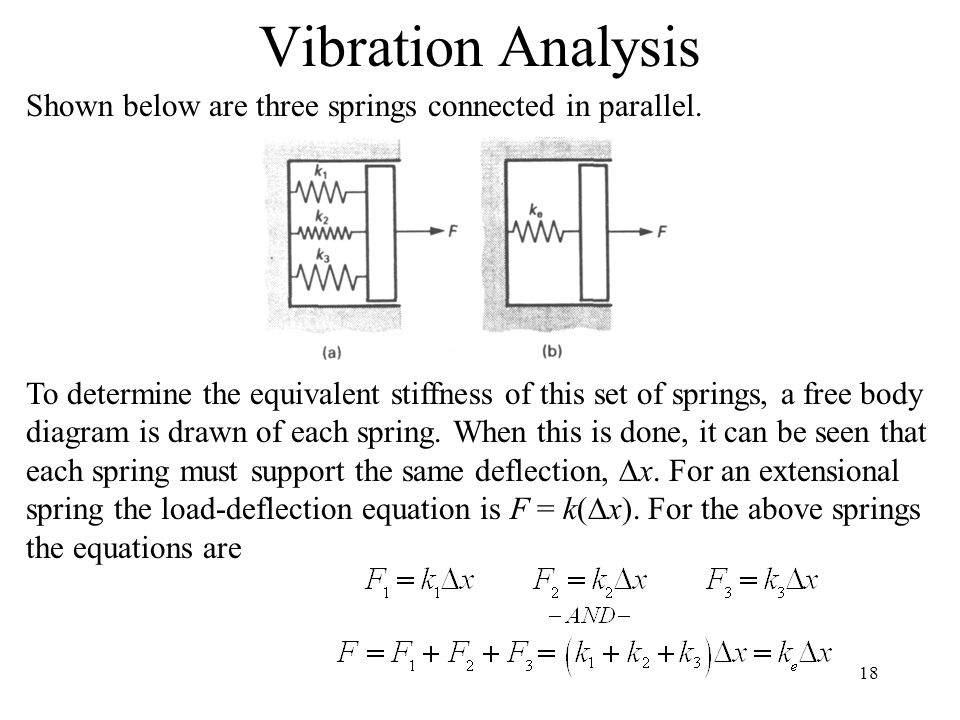 Vibration Analysis Shown below are three springs connected in parallel.