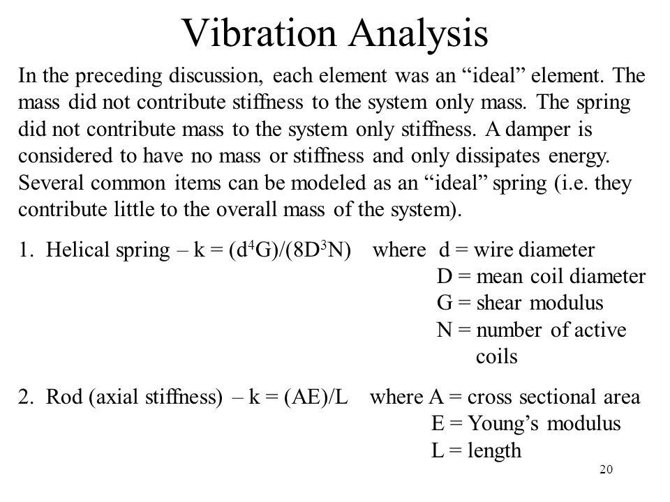 Vibration Analysis