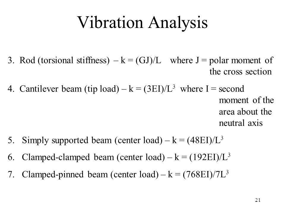 Vibration Analysis 3. Rod (torsional stiffness) – k = (GJ)/L where J = polar moment of the cross section.