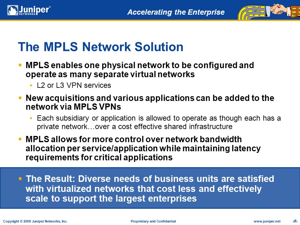 The MPLS Network Solution