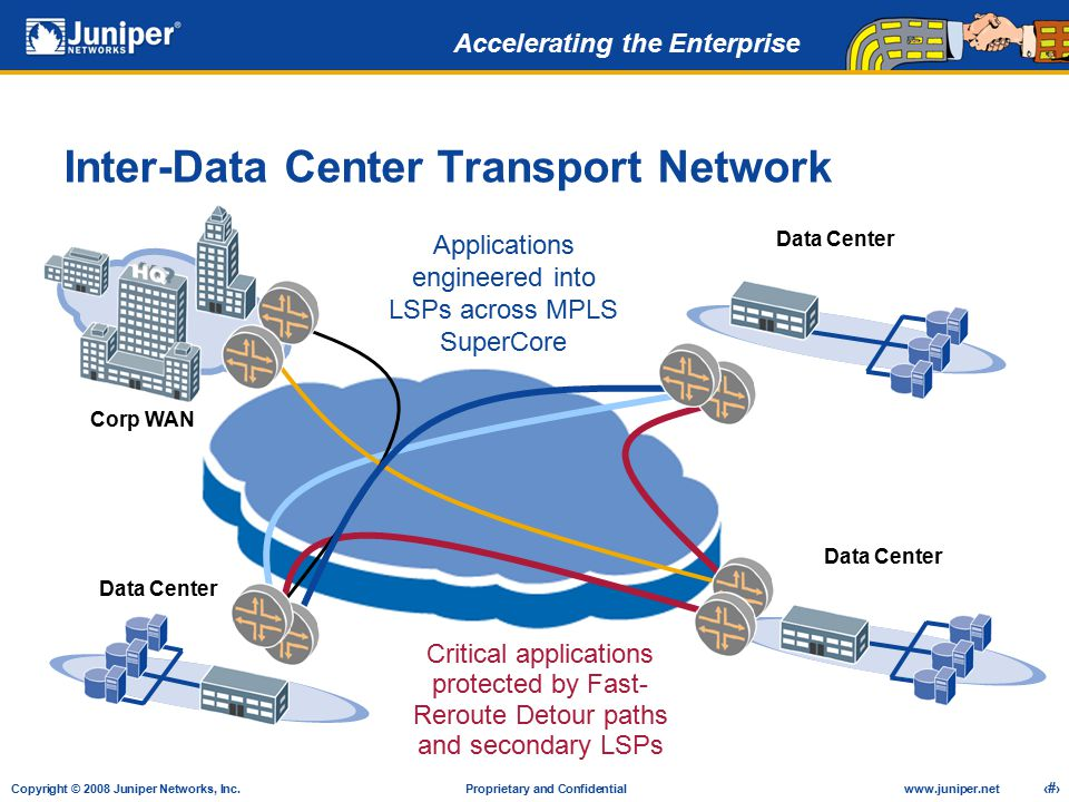 Inter-Data Center Transport Network