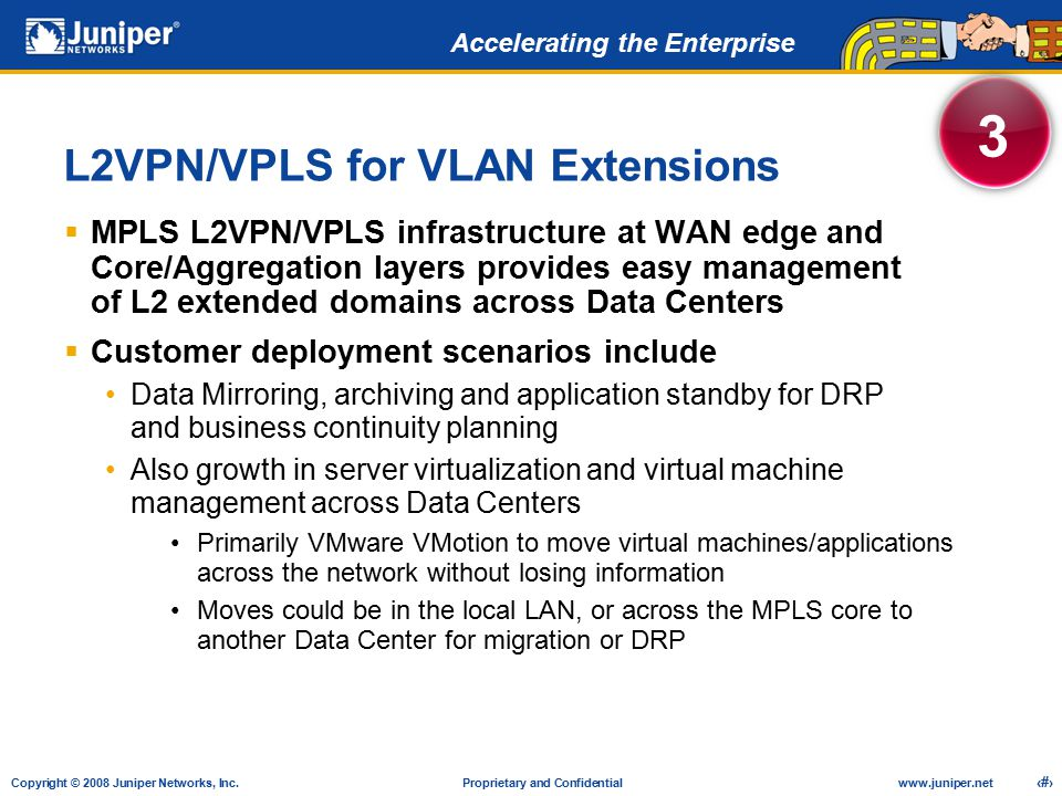 L2VPN/VPLS for VLAN Extensions