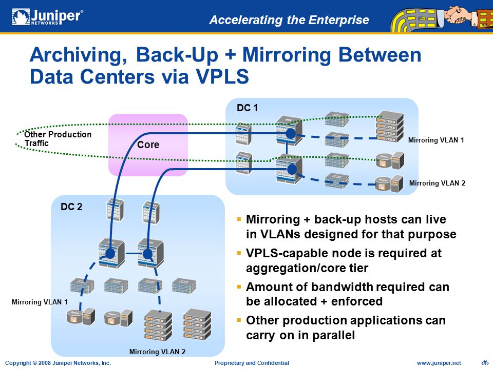 Archiving, Back-Up + Mirroring Between Data Centers via VPLS