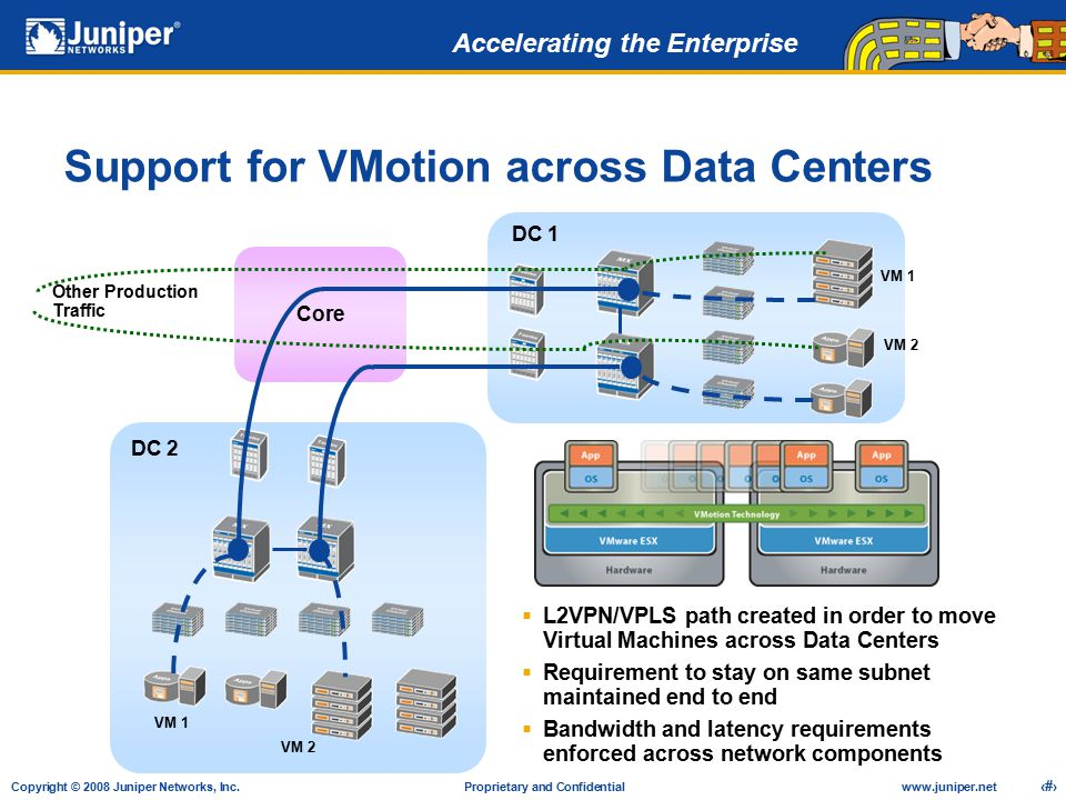 Support for VMotion across Data Centers