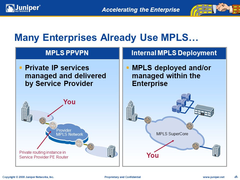 Many Enterprises Already Use MPLS…