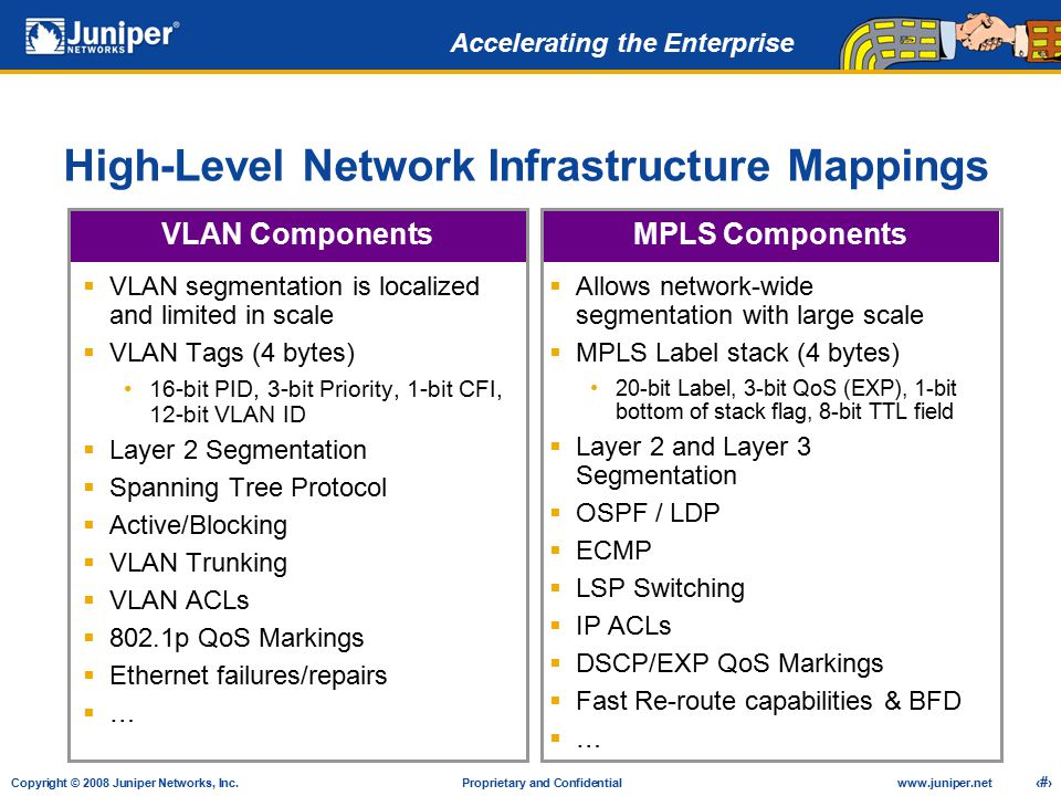 High-Level Network Infrastructure Mappings