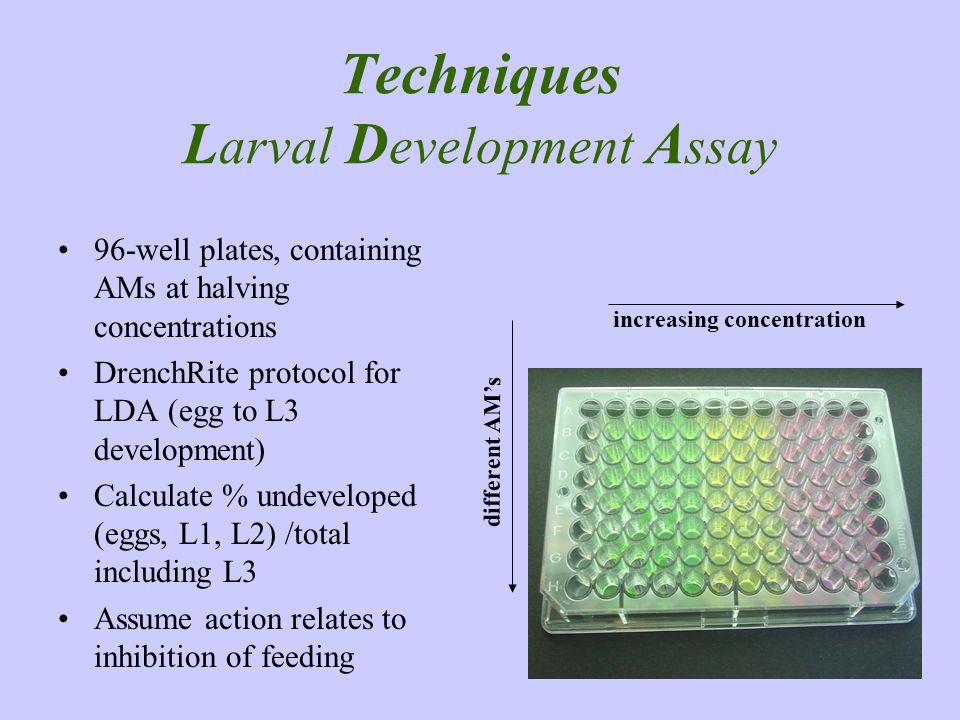 Techniques Larval Development Assay