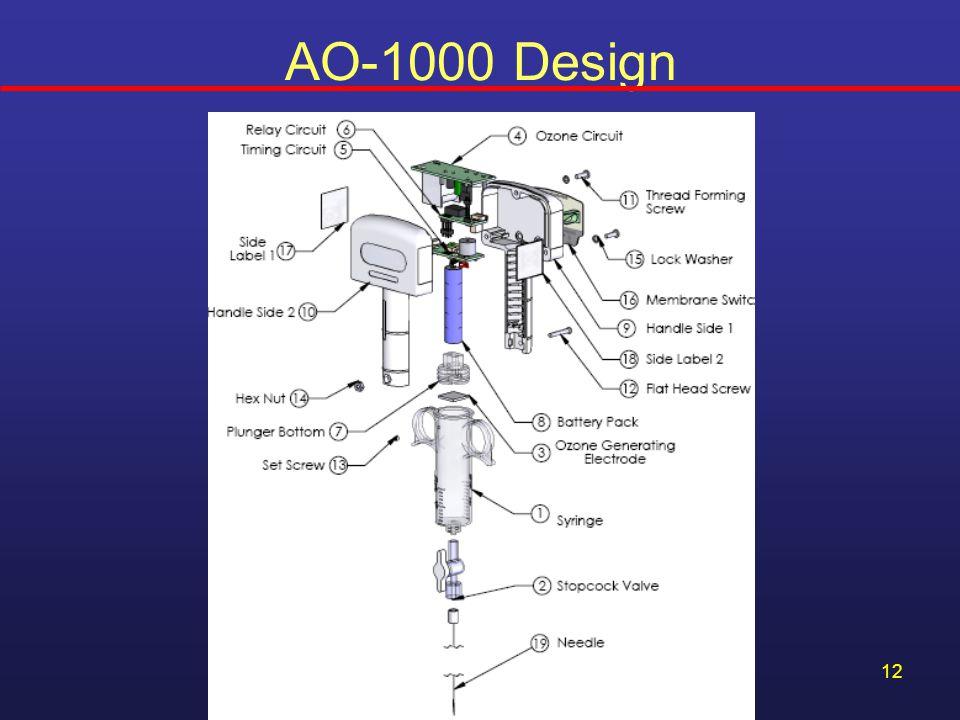AO-1000 Design